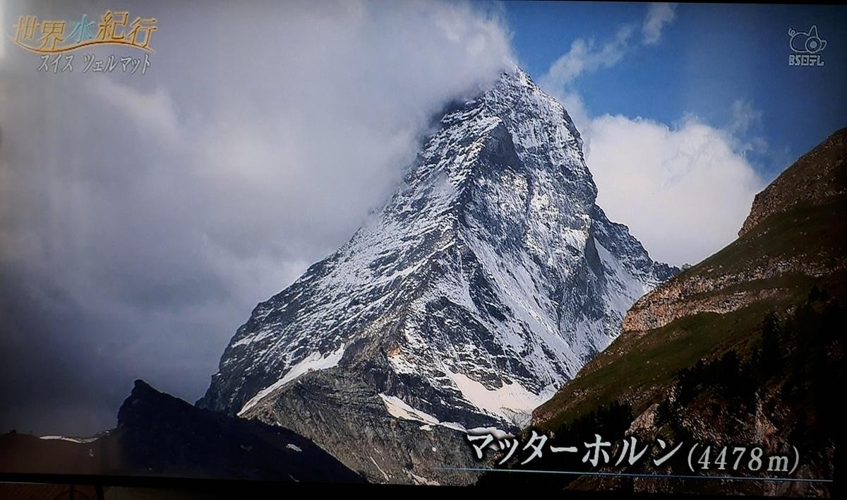f:id:ken-jiiji-itohkun:20210409155721j:plain