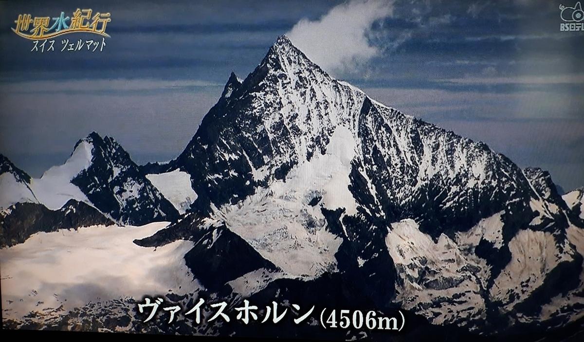 f:id:ken-jiiji-itohkun:20210421170653j:plain