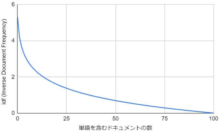 f:id:ken01-linkode:20200424183519p:plain