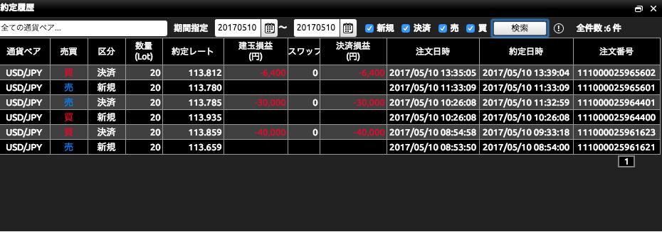 f:id:ken0712-h:20170510141402p:plain