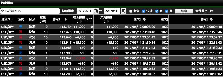 f:id:ken0712-h:20170512005458p:plain