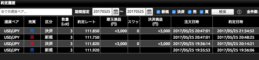 f:id:ken0712-h:20170526014201p:plain