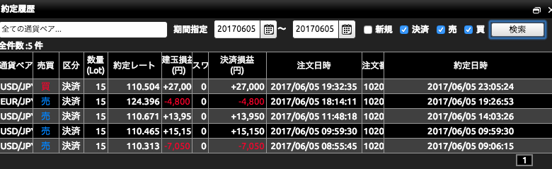 f:id:ken0712-h:20170606140443p:plain