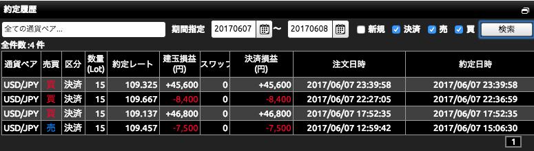 f:id:ken0712-h:20170608115029p:plain