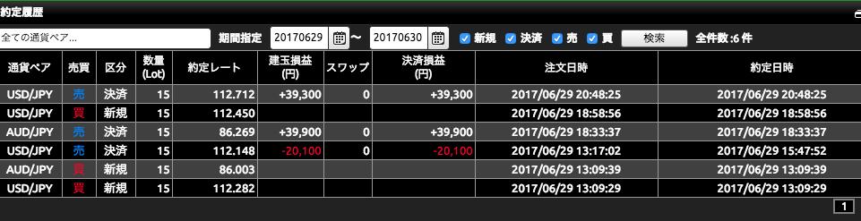 f:id:ken0712-h:20170630155155p:plain
