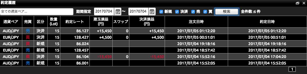 f:id:ken0712-h:20170705151732p:plain