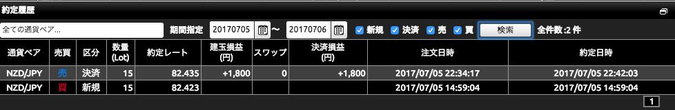 f:id:ken0712-h:20170706210018p:plain
