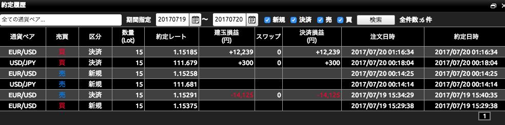 f:id:ken0712-h:20170720145151p:plain