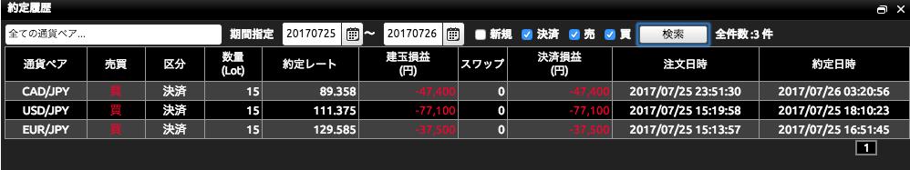 f:id:ken0712-h:20170726172647p:plain