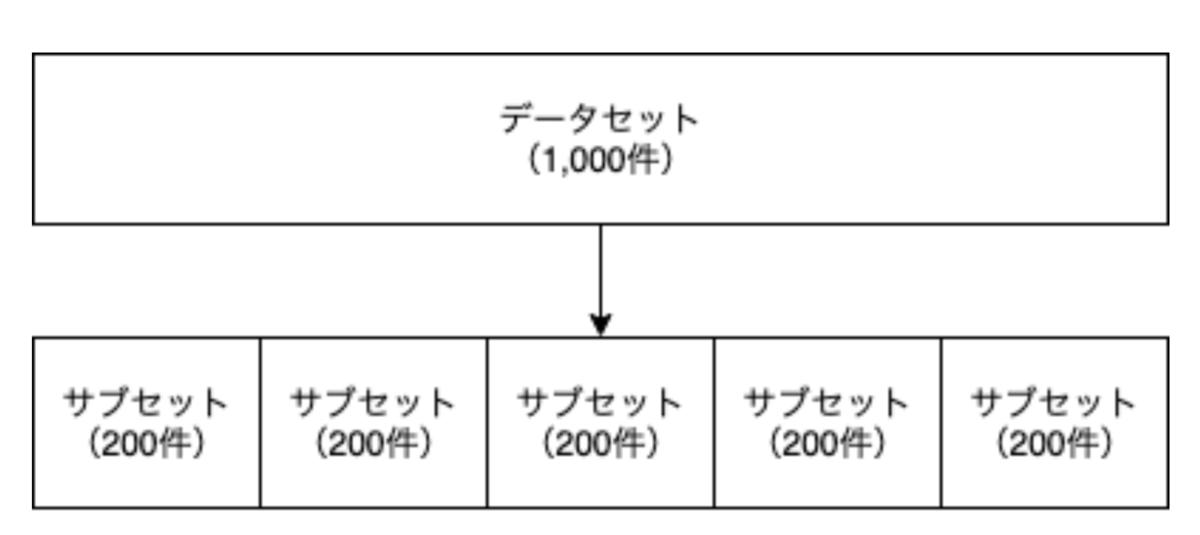 f:id:ken2017:20201012104957p:plain
