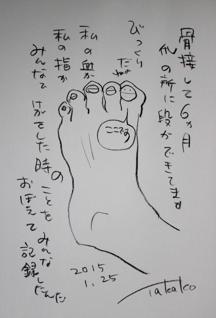 f:id:ken2daisuki:20170421101744j:plain