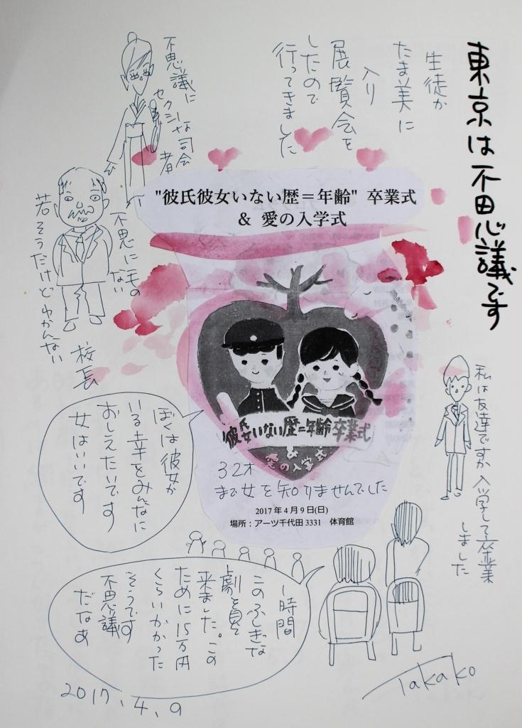 f:id:ken2daisuki:20170601180440j:plain