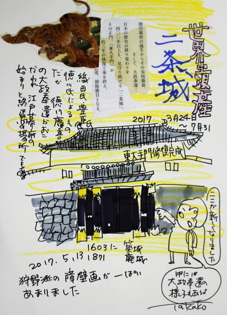 f:id:ken2daisuki:20170601181153j:plain