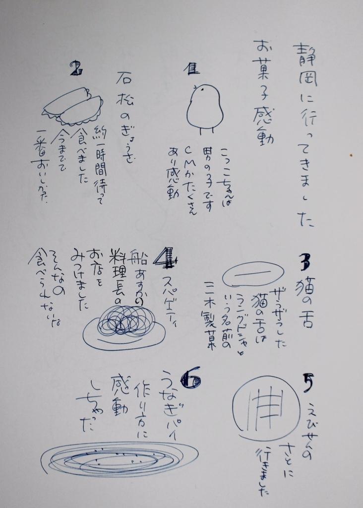 f:id:ken2daisuki:20170706162711j:plain