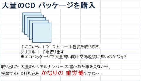 f:id:ken3memo:20120522175257j:image