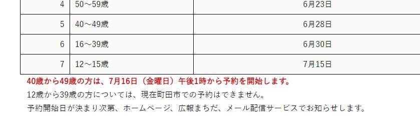 f:id:ken3memo:20210710210915j:plain