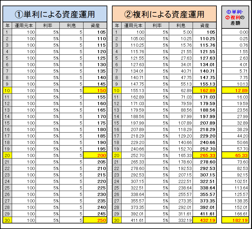 f:id:ken46abeshi:20180922222305p:plain
