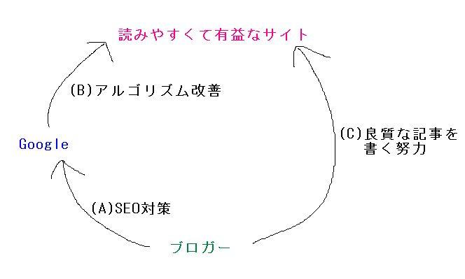 f:id:ken530000:20151012174409j:plain