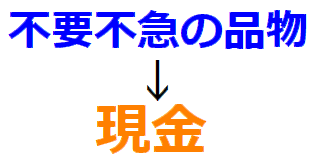 f:id:ken530000:20200331213800p:plain