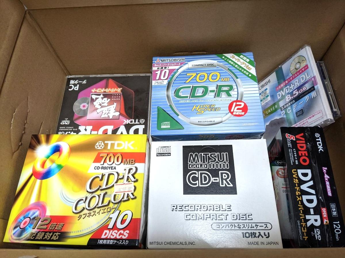 CD-R、DVD-R、MOディスク等