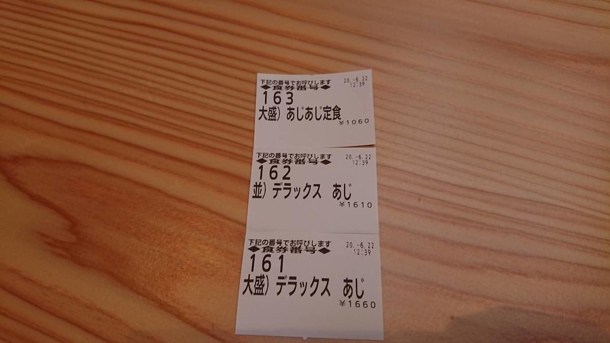 f:id:ken_chan_bike:20200623132624j:plain