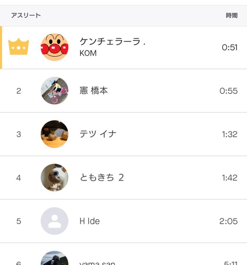 f:id:ken_chan_bike:20200716153133j:plain