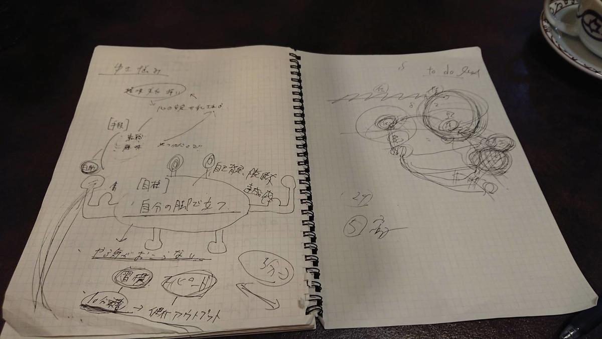 f:id:ken_chan_bike:20200725171033j:plain