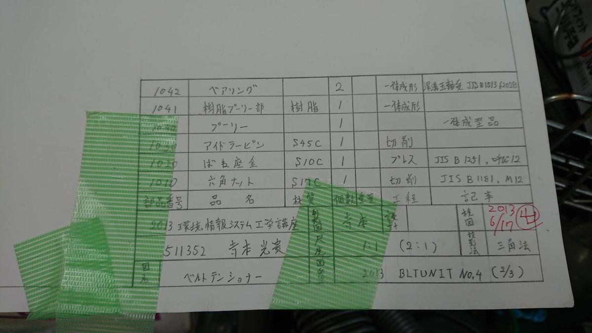 f:id:ken_chan_bike:20200814213338j:plain