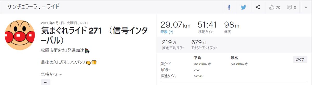 f:id:ken_chan_bike:20200901201816p:plain