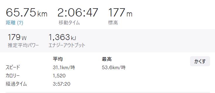 f:id:ken_chan_bike:20200923175207p:plain