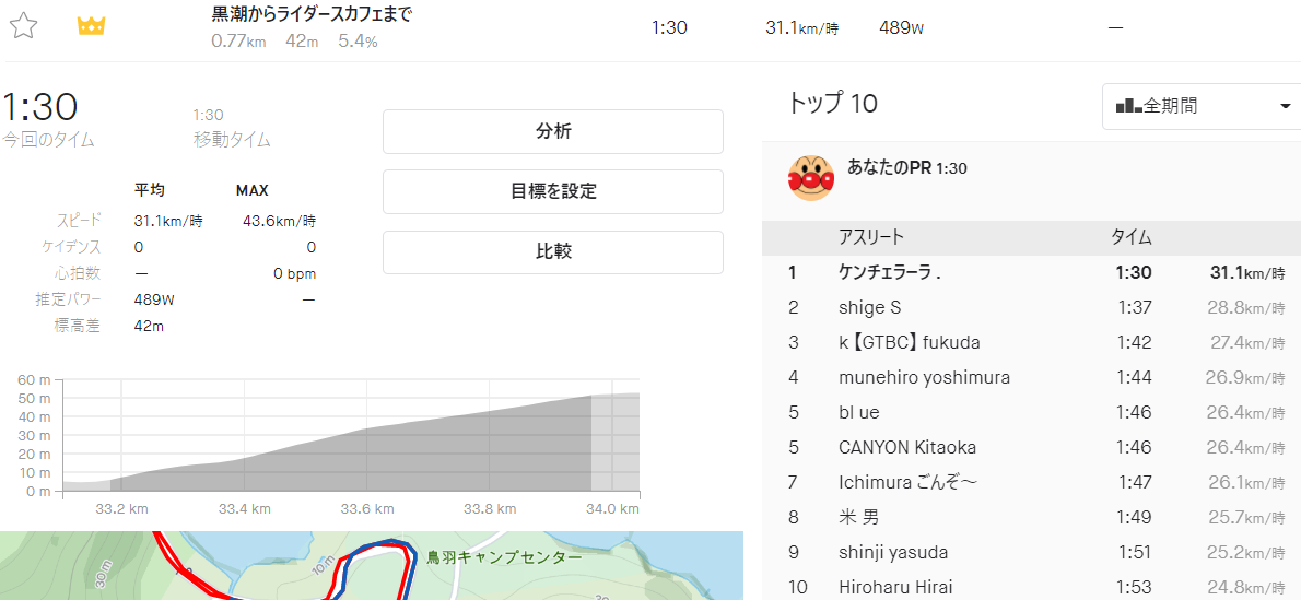 f:id:ken_chan_bike:20201011221257p:plain