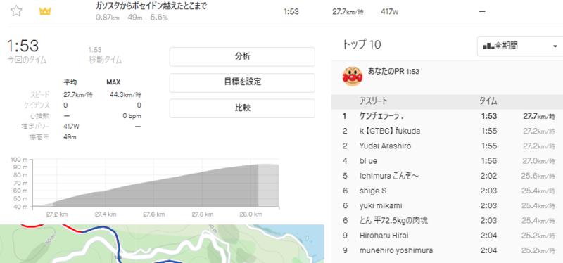 f:id:ken_chan_bike:20201016184600p:plain