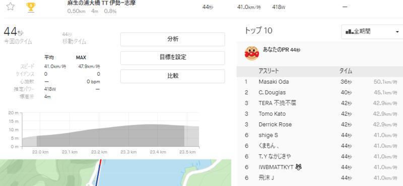 f:id:ken_chan_bike:20201016184604p:plain