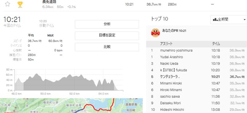 f:id:ken_chan_bike:20201016184640p:plain