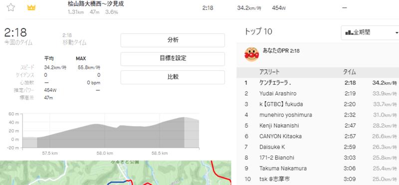 f:id:ken_chan_bike:20201016184644p:plain