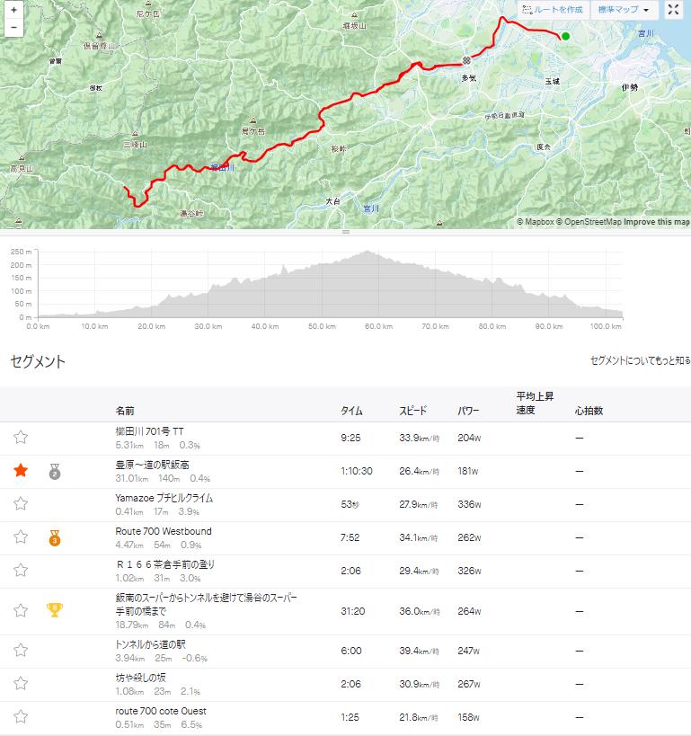 f:id:ken_chan_bike:20201020160420p:plain