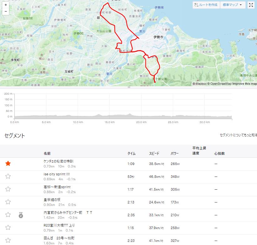 f:id:ken_chan_bike:20201027172515p:plain