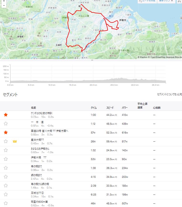 f:id:ken_chan_bike:20201030175000p:plain