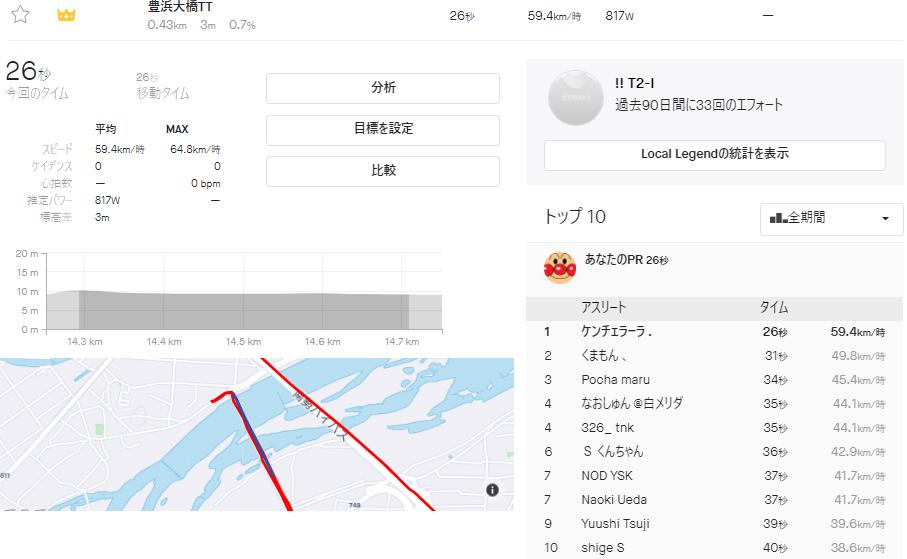 f:id:ken_chan_bike:20201030175022p:plain