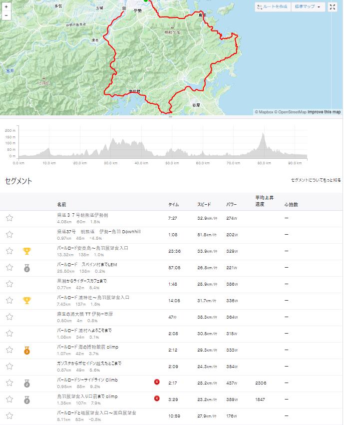 f:id:ken_chan_bike:20201105144525p:plain