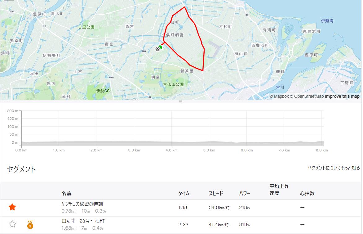 f:id:ken_chan_bike:20201106151808p:plain