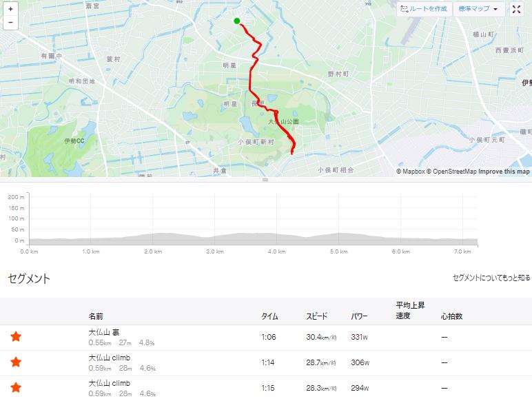 f:id:ken_chan_bike:20201107171208p:plain