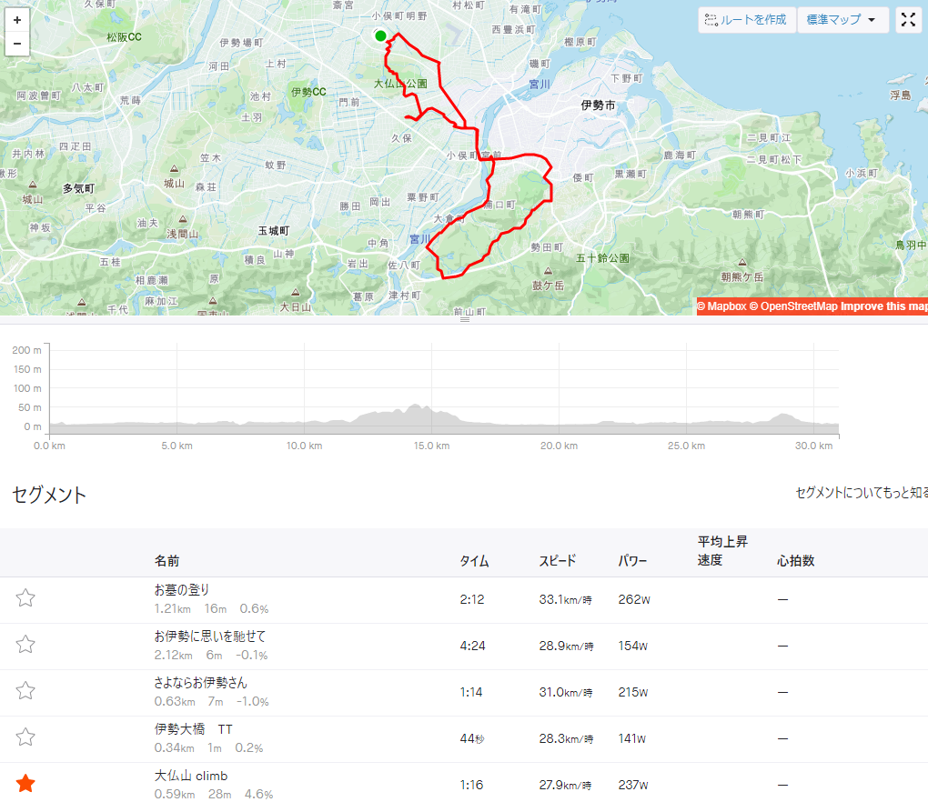 f:id:ken_chan_bike:20201110162530p:plain