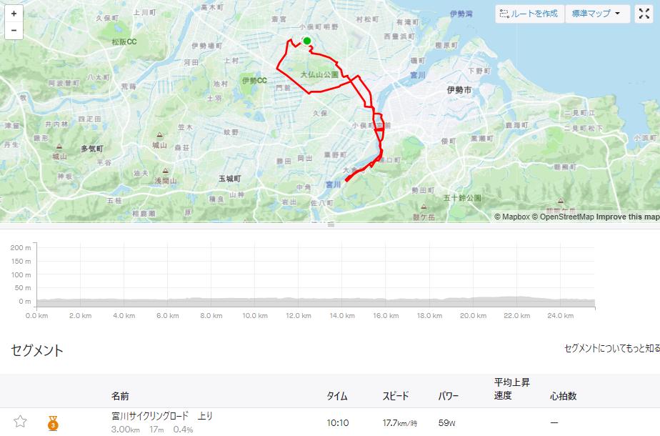 f:id:ken_chan_bike:20201113141402p:plain