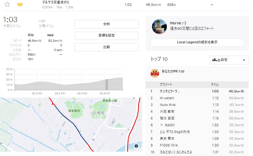 f:id:ken_chan_bike:20201116171340p:plain