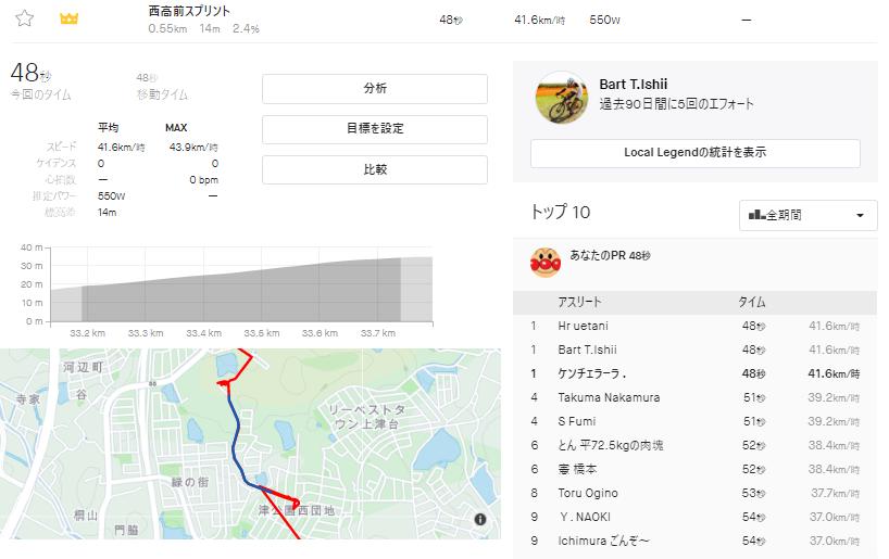 f:id:ken_chan_bike:20201116171415p:plain