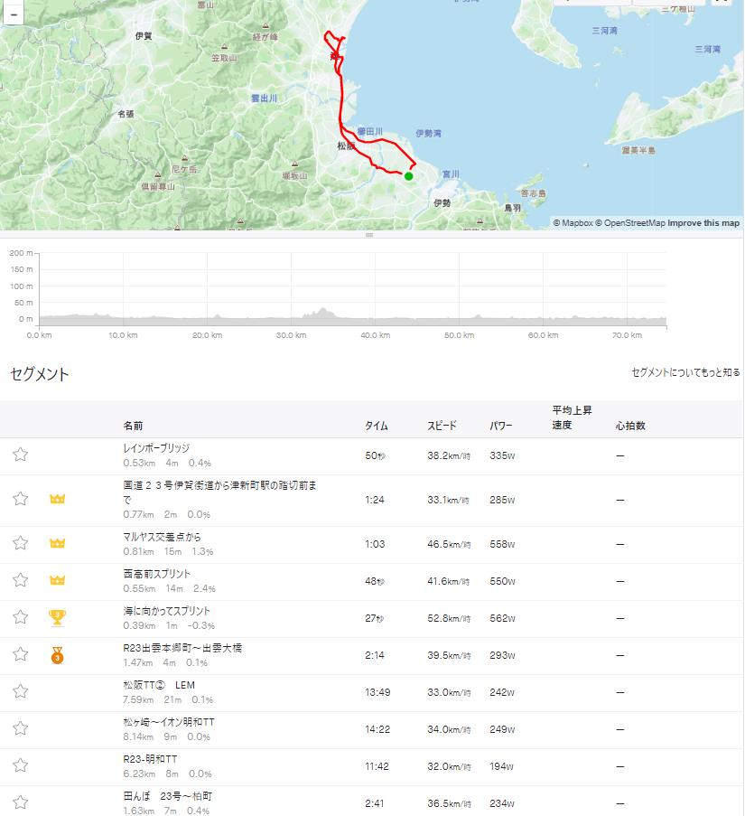 f:id:ken_chan_bike:20201116171530p:plain