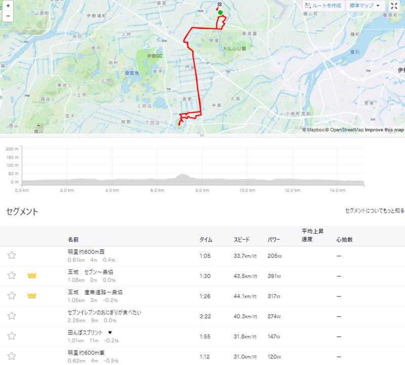 f:id:ken_chan_bike:20201117224415p:plain
