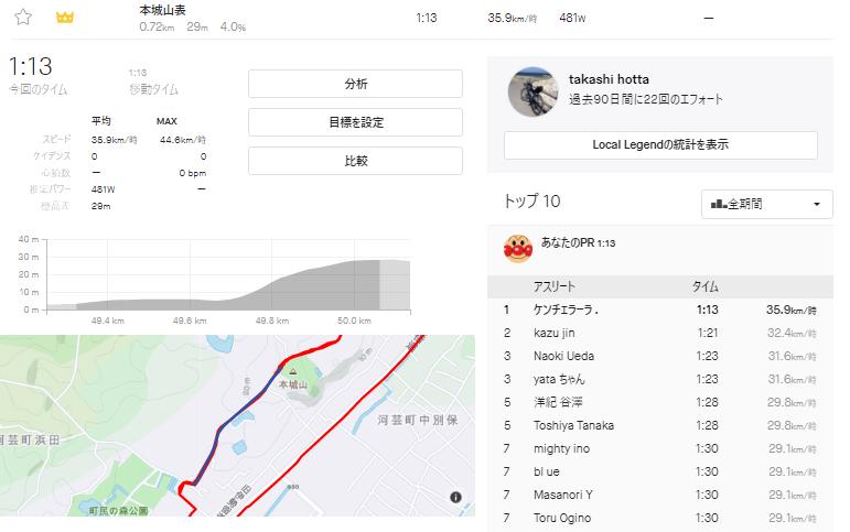 f:id:ken_chan_bike:20201118163009p:plain