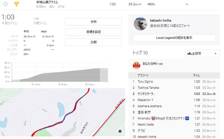f:id:ken_chan_bike:20201118163015p:plain